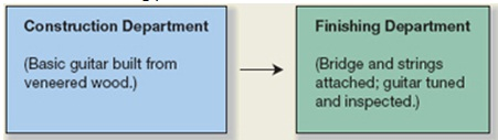 343_manufacturing process.jpg