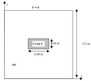 345_simple 2d program.jpg