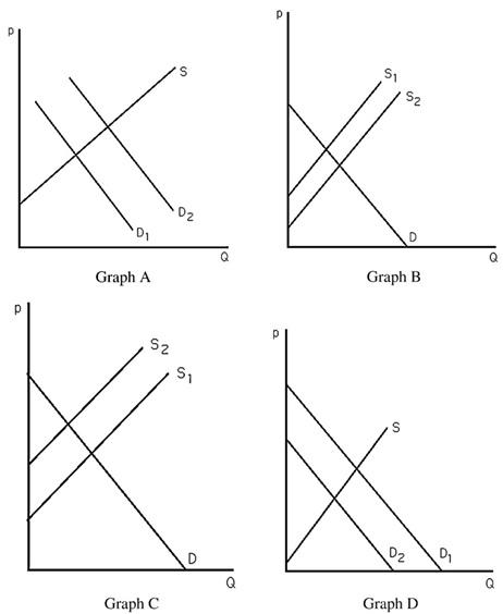 350_demand-supply curve.jpg