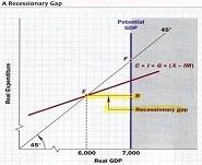 382_Keynesian cross model.jpg