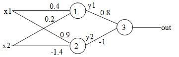 40_neuron vectors.jpg