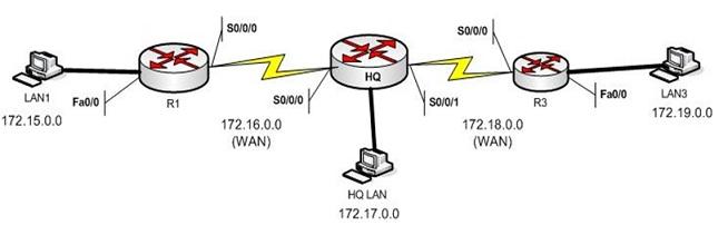 417_Router network.jpg