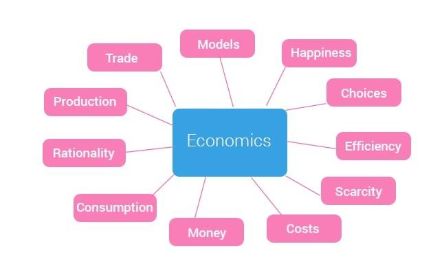 419_economics-assignment-help.jpg