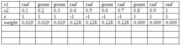 425_categorical predictor.jpg