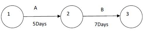 430_Dependency.jpg