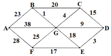 43_adjacency matrix.jpg