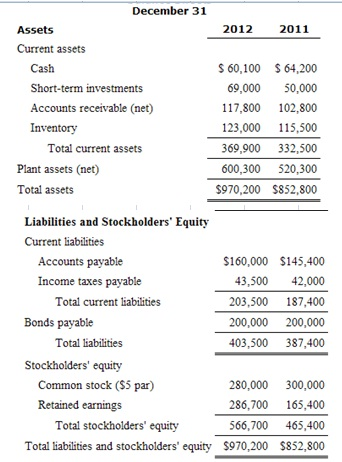 461_Balance sheet and income statement.jpg