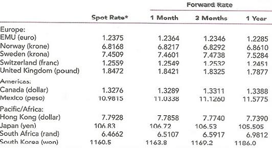 464_Forward rate.jpg