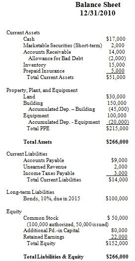 47_balance sheet.jpg