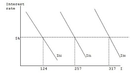 480_GDP graph.jpg