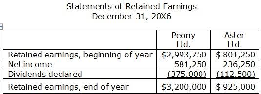 499_raoitained  earning.jpg