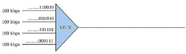 572_multiplexer.jpg