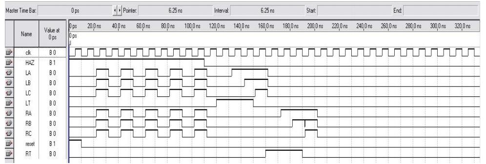 580_output of traffic light controller.jpg