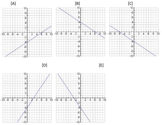 603_Graph2.jpg