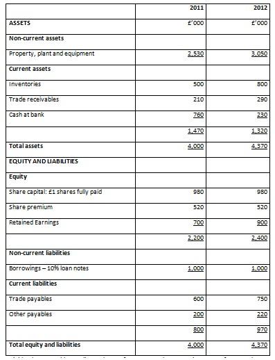 608_statement of financial position.jpg