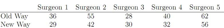 614_surgeon table.jpg