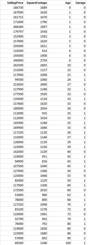 619_regression analysis.jpg