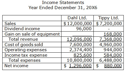 620_income statements.jpg