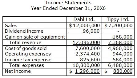 620_income statements.jpg