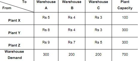 625_warehouse table.jpg