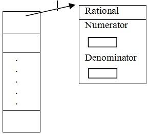 637_rational denominator.jpg