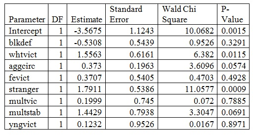 640_partial output table.jpg