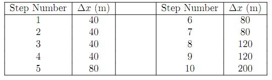 643_reach steps.jpg