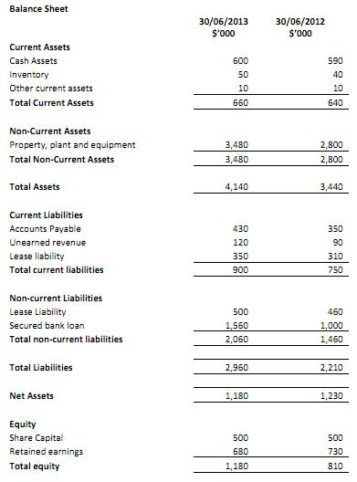 644_balance sheet.jpg