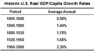 661_Economic growth.jpg