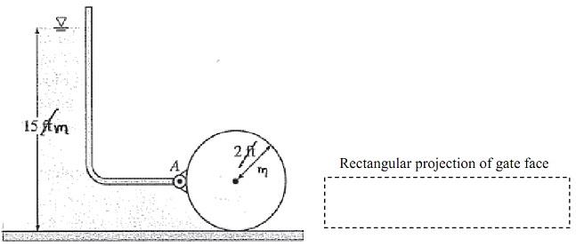 681_hydrostatic moment.jpg