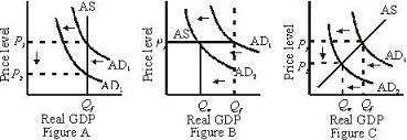 691_macroeconomic theories.jpg