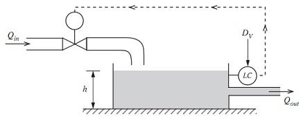 6_control system.jpg