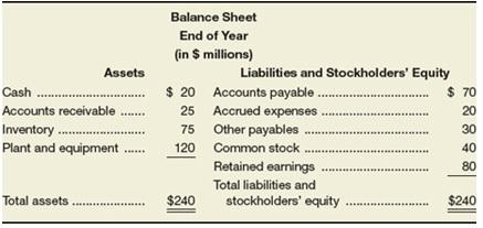 733_balance sheet.jpg