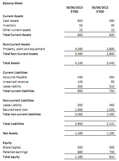 737_balance sheet.jpg
