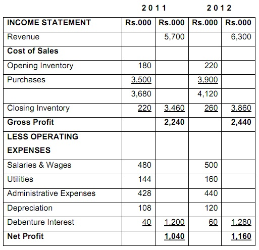 739_financial statement_1.jpg