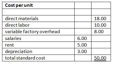 75_standard cost matrix.jpg