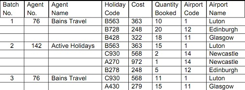 770_travel agent bookings.jpg