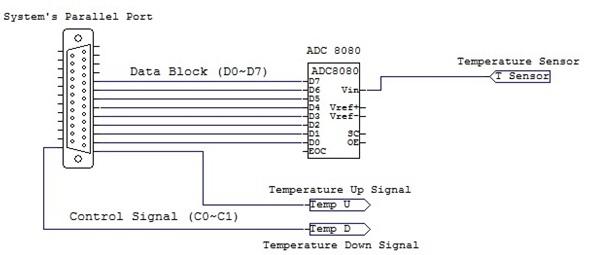 773_System parallel port.jpg