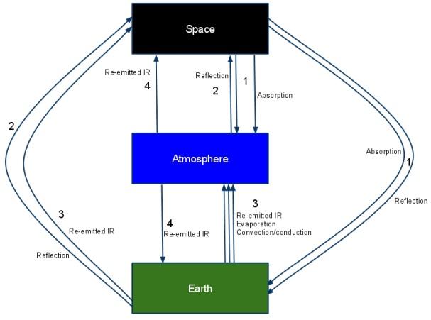 786_process flow diagram.jpg