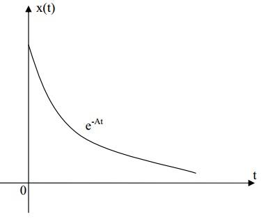 796_exponential pulse.jpg