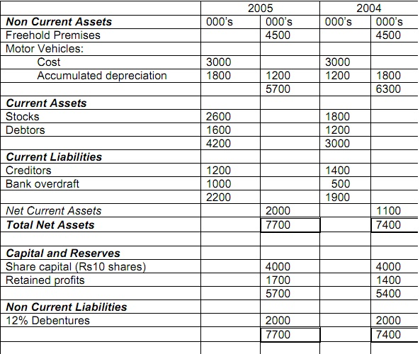 797_Draft balance sheet.jpg