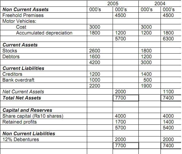797_Draft balance sheet.jpg