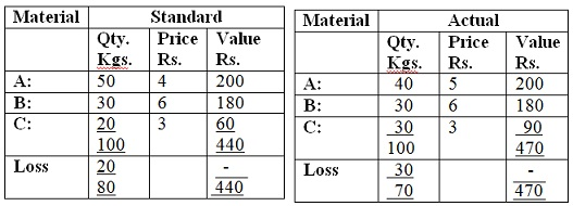 79_Material variances.jpg