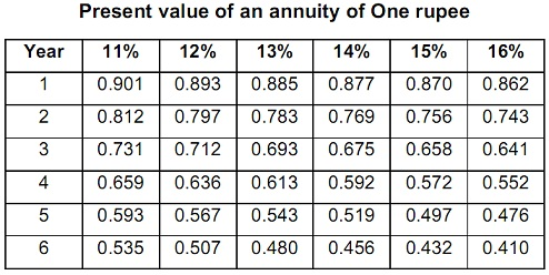 817_value of annuity.jpg
