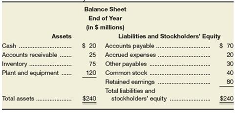 827_balance sheet.jpg
