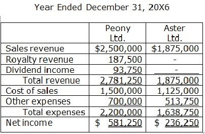 828_income statement.jpg