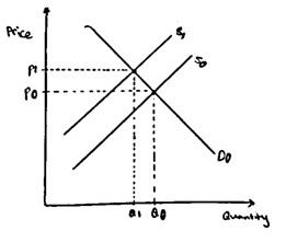 832_supply curve_3.jpg