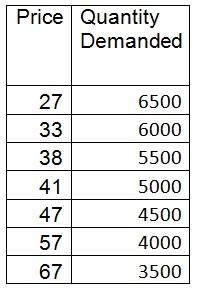 83_equillibrium market.jpg