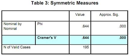 846_symmetric measures.jpg