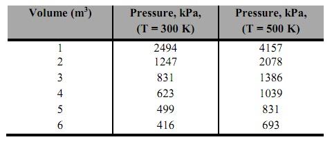 876_voliume pressure table.jpg